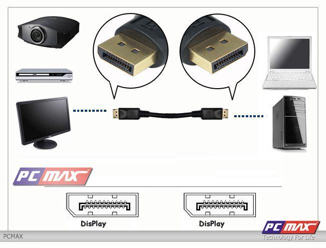 Bán cáp Display port to Display port dài 1.5m 1080P chính hãng Z-TEK ZC043 chất lượng tại Hà Nội