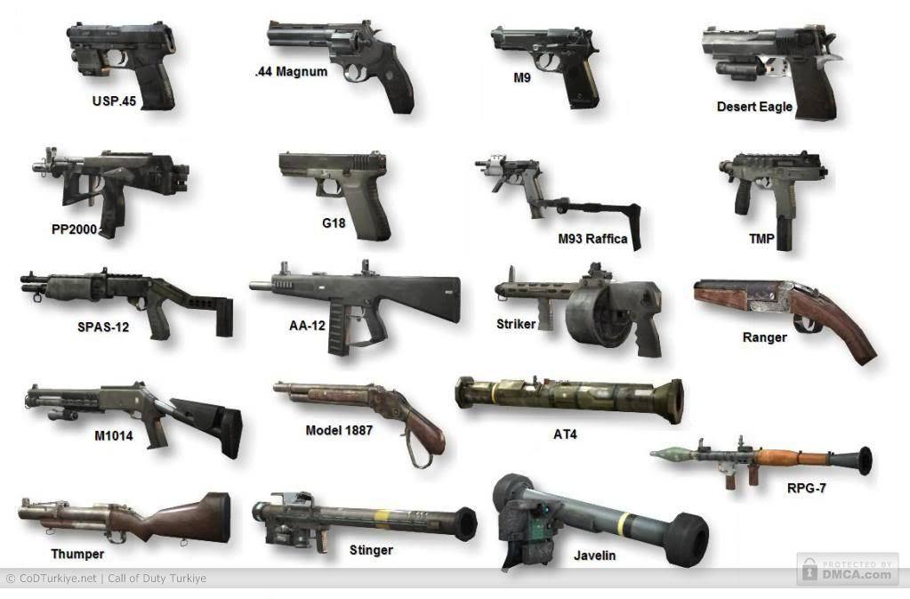 silahlar ile ilgili görsel sonucu